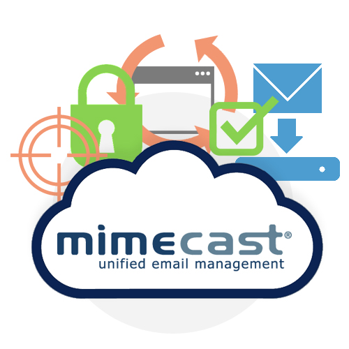 Mimecast Unified Email Management Graphic